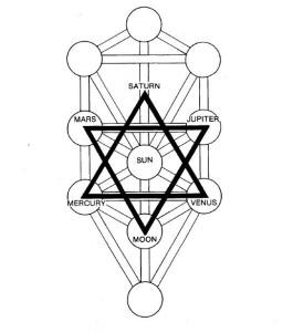 image 12 tree and hexagram