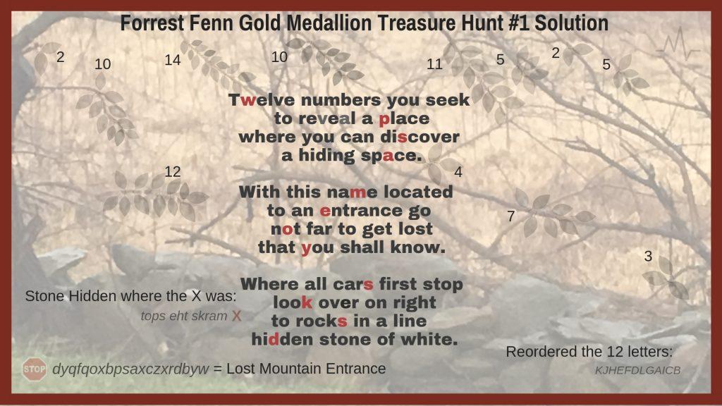 Forrest Fenn Gold Medallion Treasure Hunt #1 Solution and
